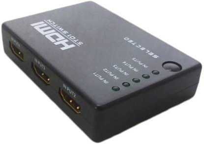 Picture of HDMI 3x1 3 Port Switch/Switcher   (Black, For Computer) Hdmi Switch